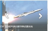 首见中国鹰击12导弹舰上发射图!一发瘫痪航母