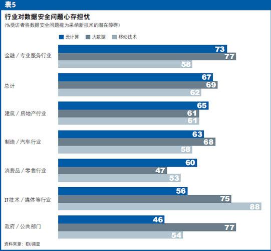 人口老龄化_人口报告