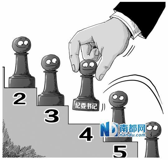 """专家详解:纪委书记必备的""""超人""""素质"""