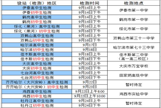 2016年度空军招飞黑龙江省初检安排