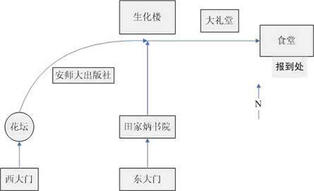 安徽师大07自考毕业论文及实践性环节考核通