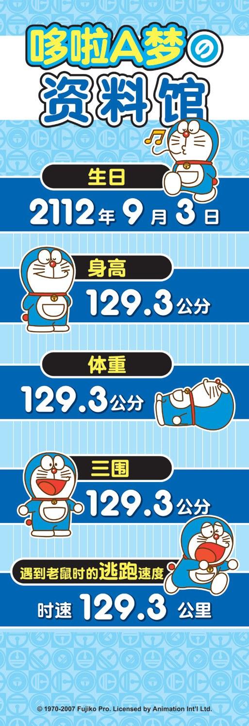 资料:哆啦A梦小档案