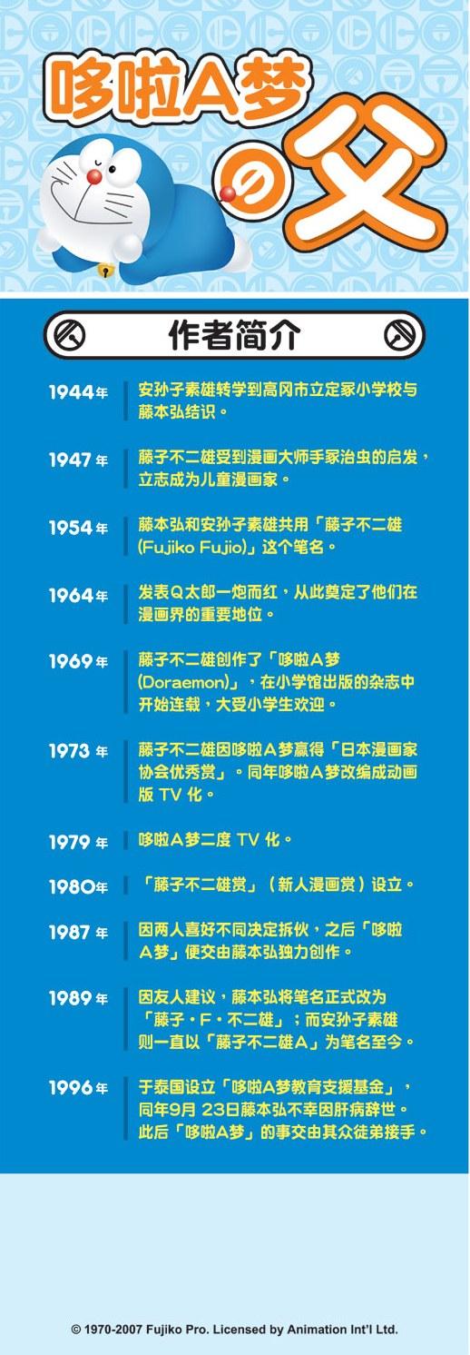 资料:哆啦A梦之父亲藤子不二雄简介