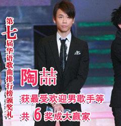 陶�椿褡钍芑队�男歌手等共6奖成大赢家