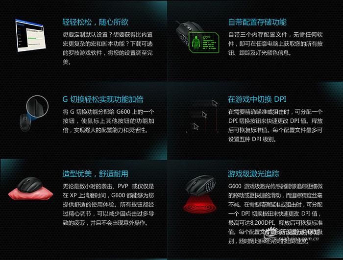 罗技G600角色扮演网络游戏鼠标