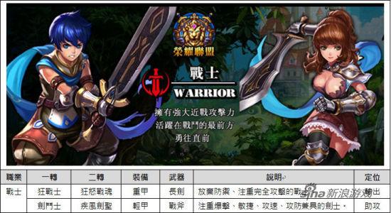 君王2高玩攻略 剑斗士终极养成心得