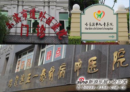 观澜宝邸项目周边医院