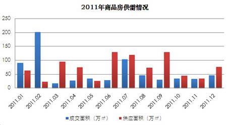宏观调控漫画_宏观调控法_2011年中国宏观调控