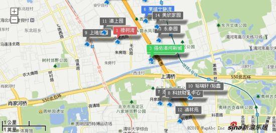 图为清河新城所在区域周边楼盘分布图