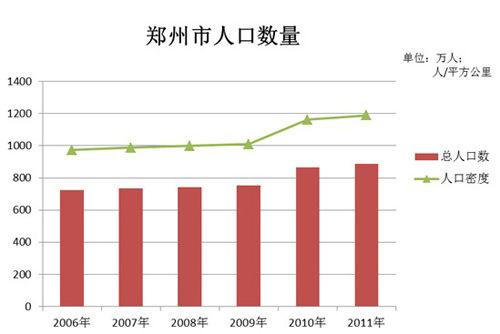 中国各省份地图_中国各省份人口数