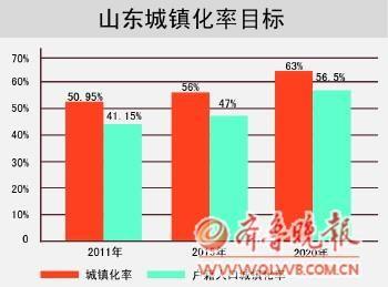 户籍证明_2012北京市户籍人口