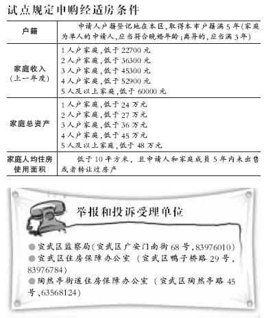 经济适用房申请家庭公示首日无举报(图)