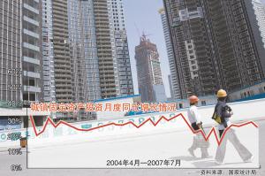 房地产开发投资上涨势头加快未来增长仍然强烈