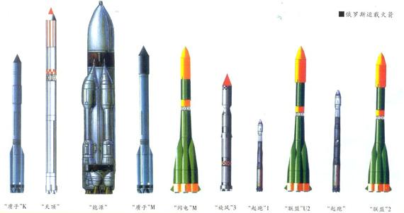 美俄展开新星球大战抢夺未来太空战主动权(图)