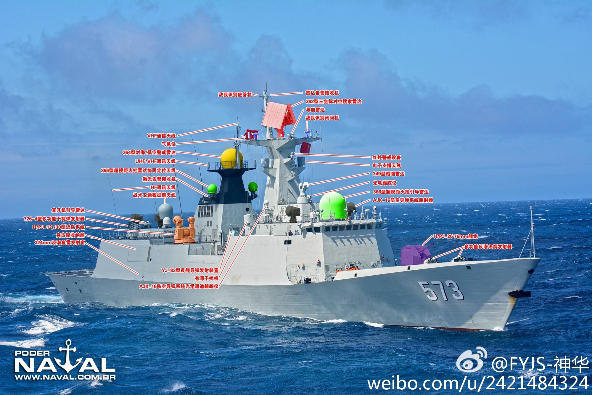 中国054A护卫舰全面解析
