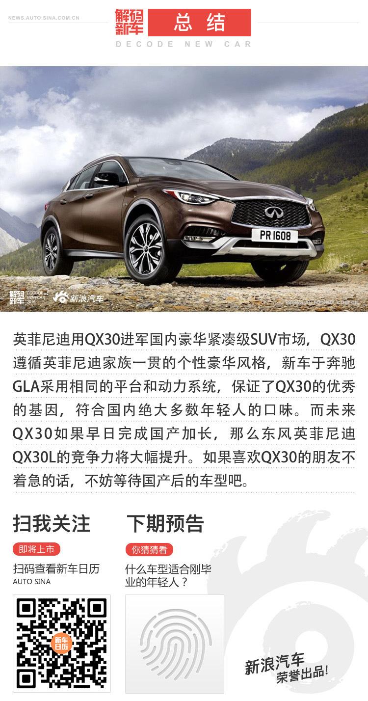 英菲尼迪QX30解码新车