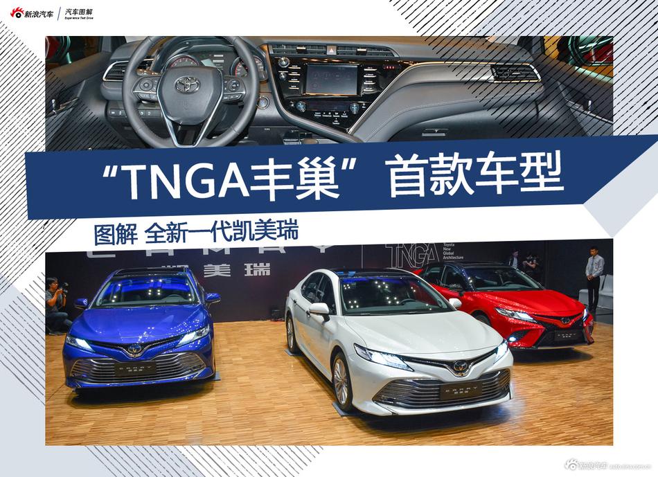 """「图解」全新一代凯美瑞 """"TNGA丰巢""""首款车型"""