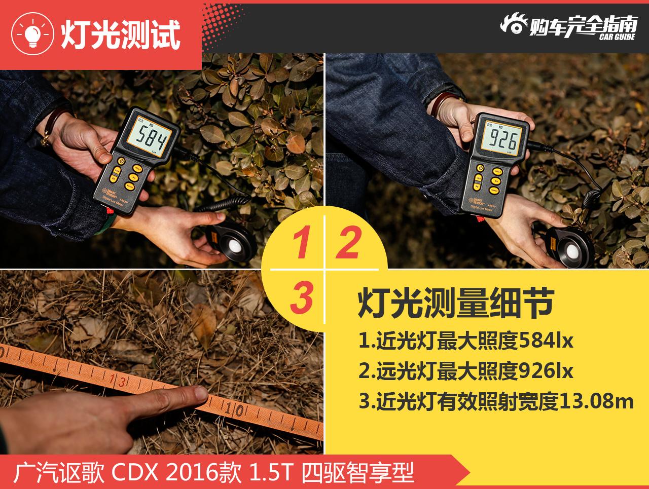 广汽讴歌 CDX 2016款 1.5T 四驱智享型