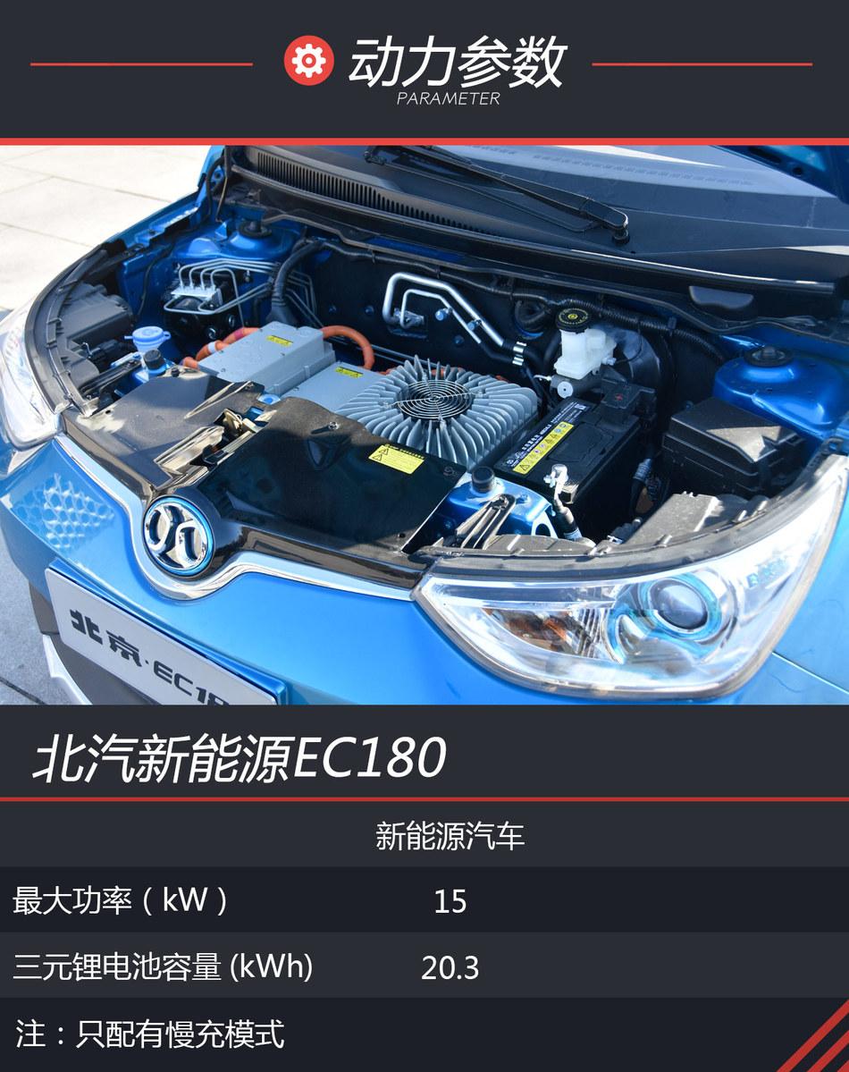 北汽新能源EC180