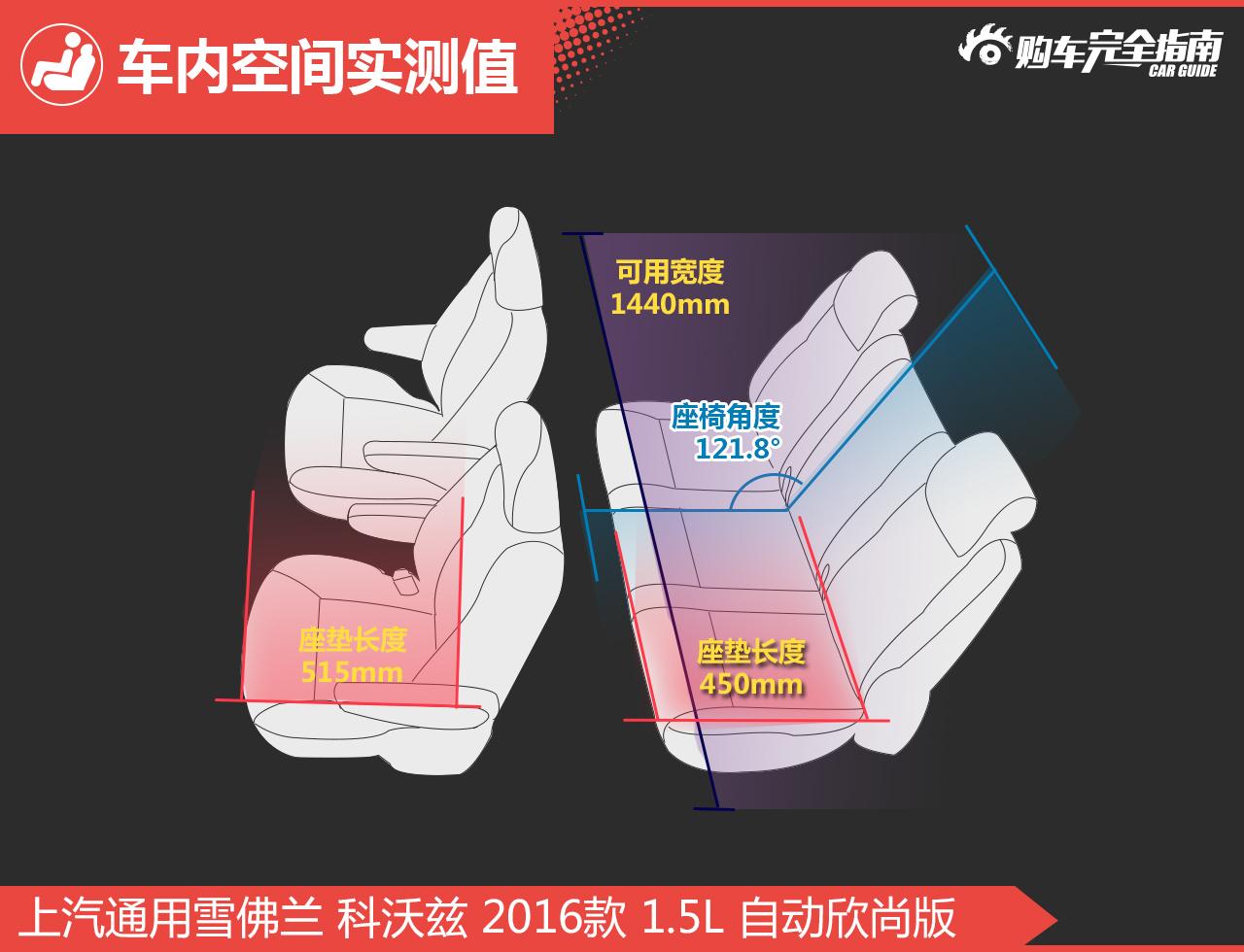 上海通用雪佛兰 科沃兹 2016款 1.5L自动欣尚版