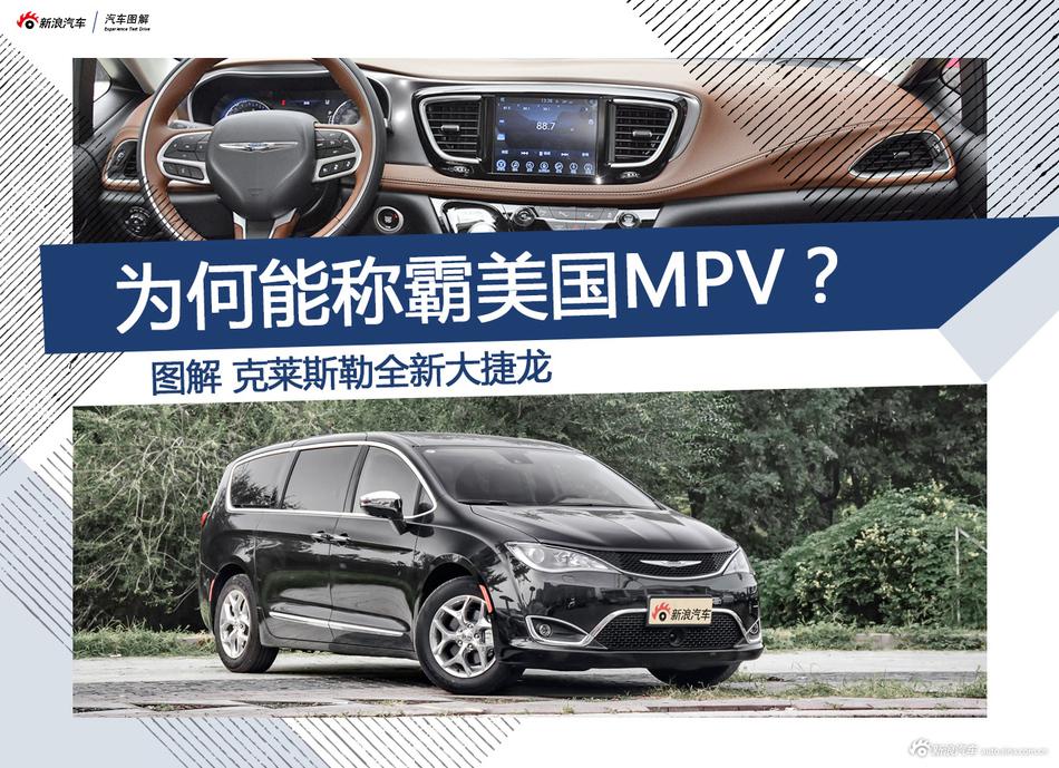 [图解]全新大捷龙 为何能称霸美国MPV市场?