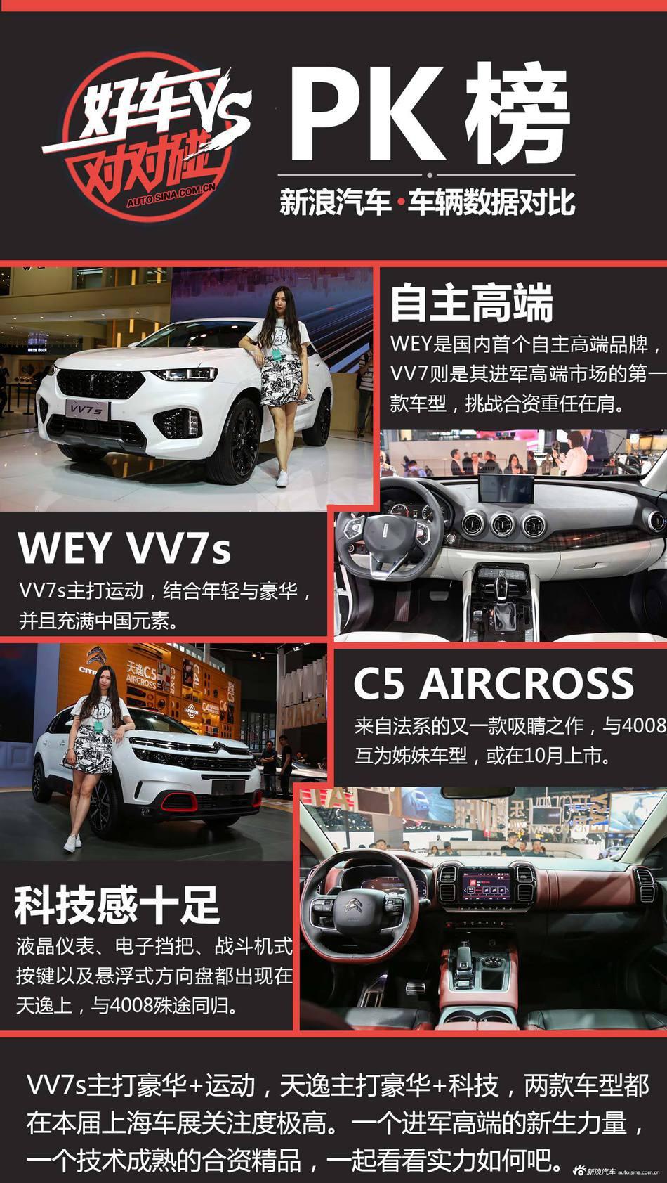 VV7 VS 天逸