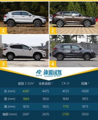 试驾观致5 SUV