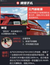 试驾北汽新能源EX200