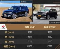 2017款传祺GS8 2.0T自动两驱尊贵版320T