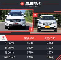 宝骏560 1.5T 豪华版