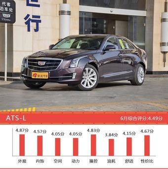 25-35万美系车型中,君越新能源综合评分最高