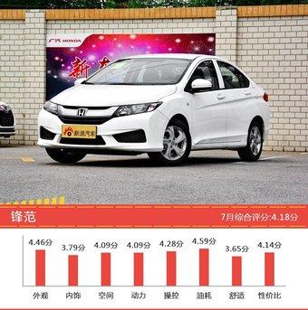 日系三厢车型车主综合评分排行榜,哪款值得买?