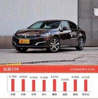想买25-35万欧系三厢车型,看看口碑排行榜再决定吧!