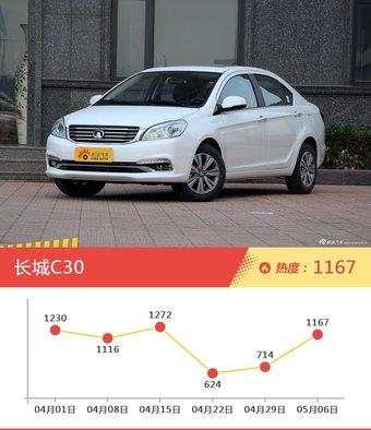 5-8万自主三厢车型中,宝骏330关注度最高