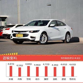 9月20-25万美系车型口碑排行揭晓,君威新能源领跑