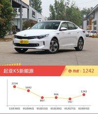 韩系车型上周热度排行揭晓,起亚K5新能源领跑