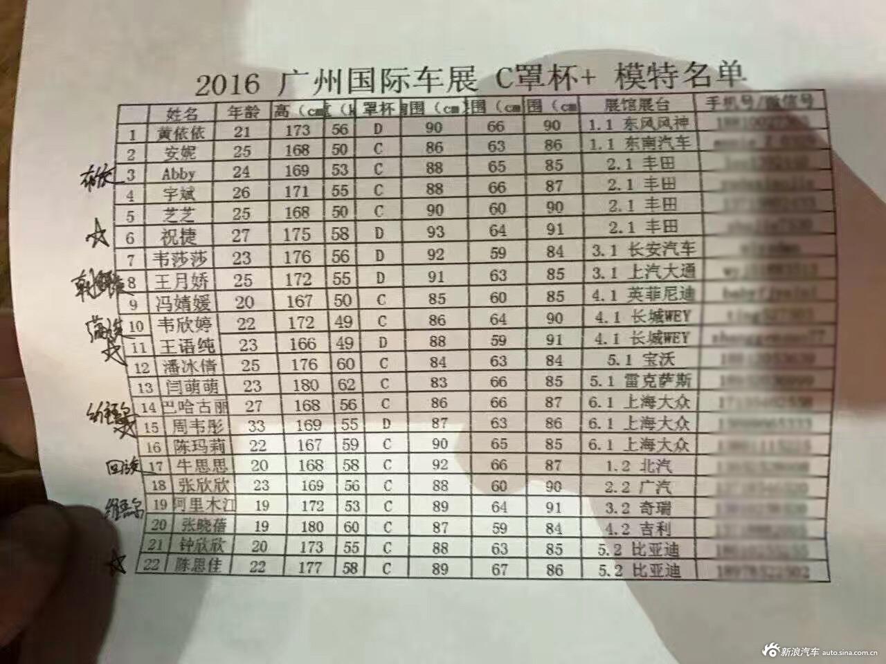 2016广州国际车展C+车模名单曝光