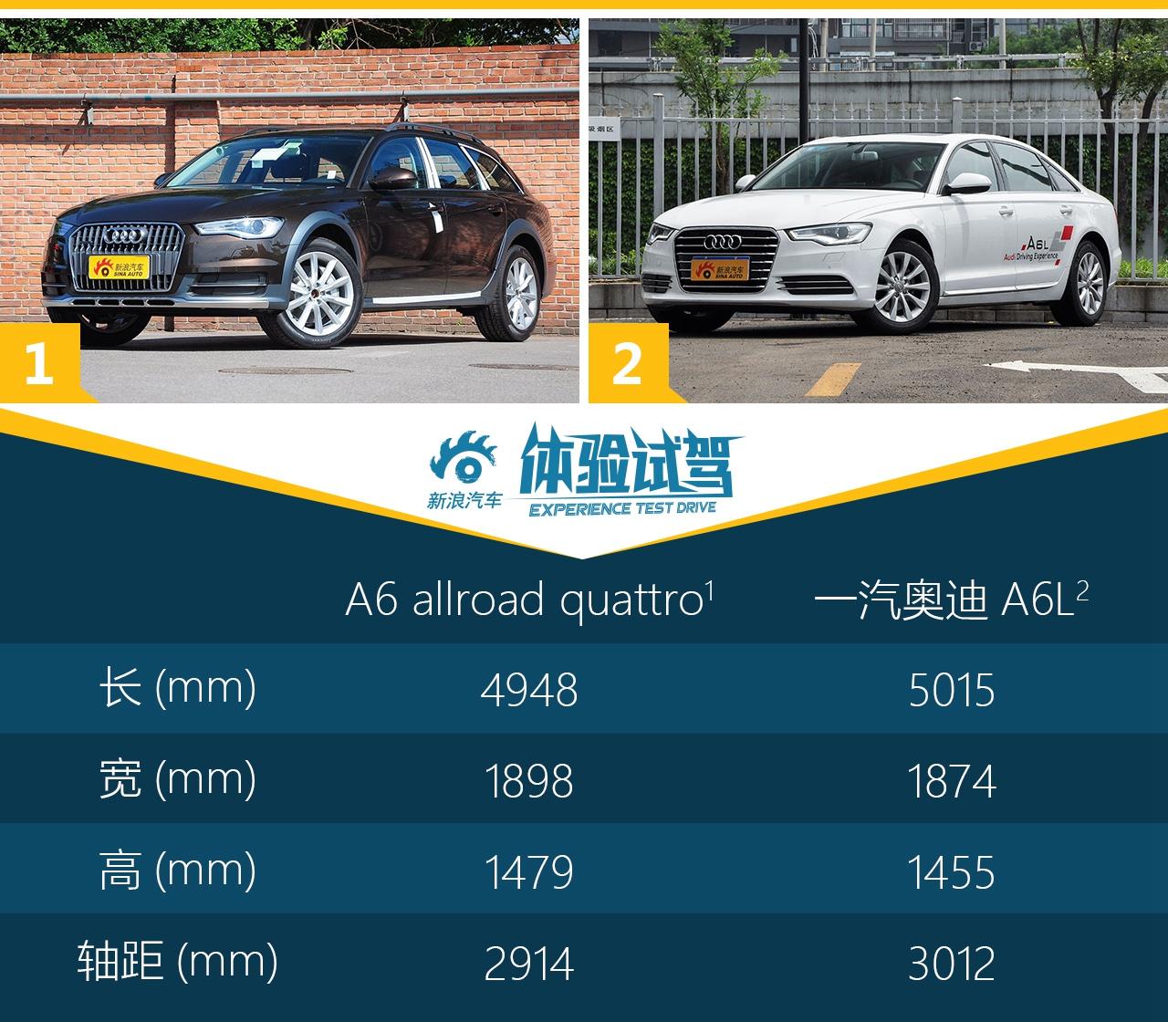 体验试驾奥迪A6 Allroad quattro