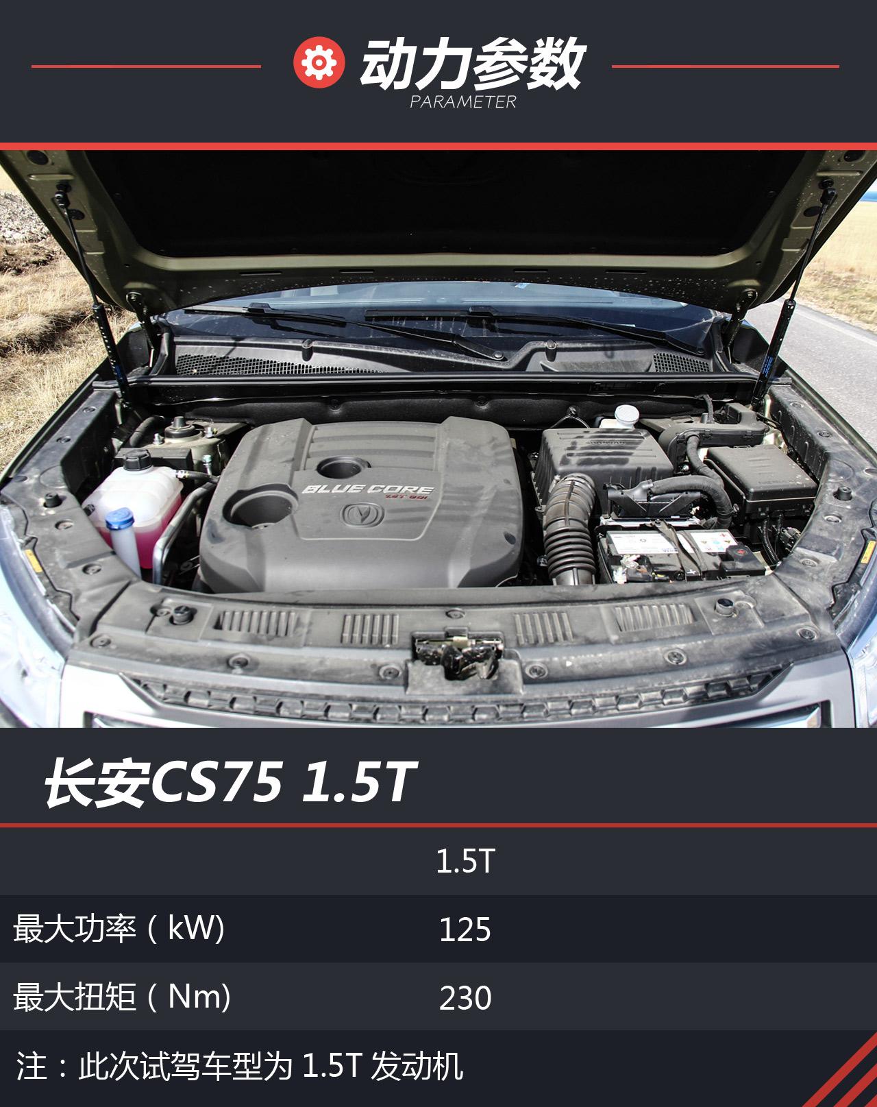 cs75 1.5T试驾图片