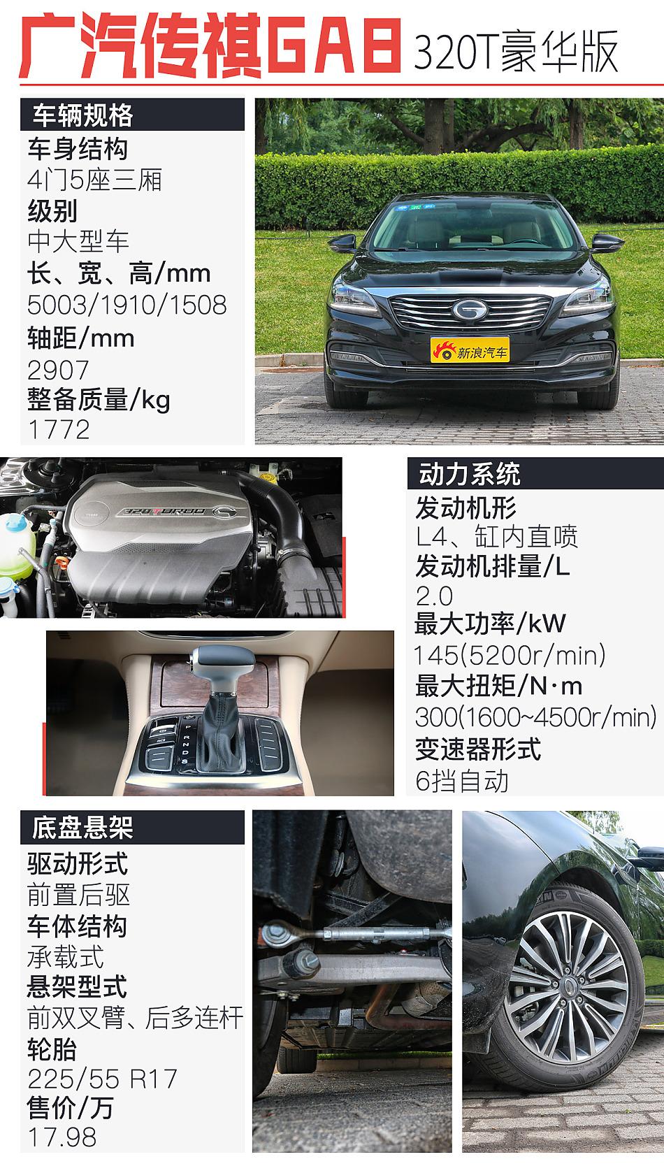 广汽传祺GA8购车完全指南