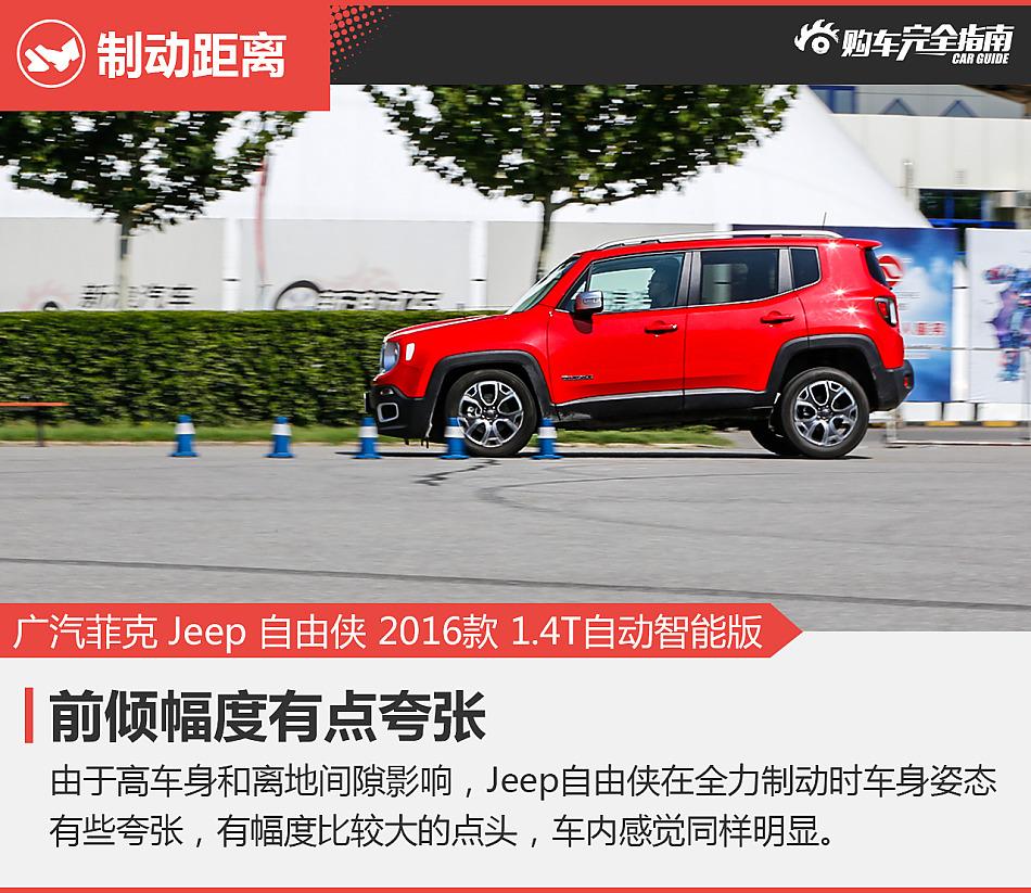Jeep自由侠购车完全指南