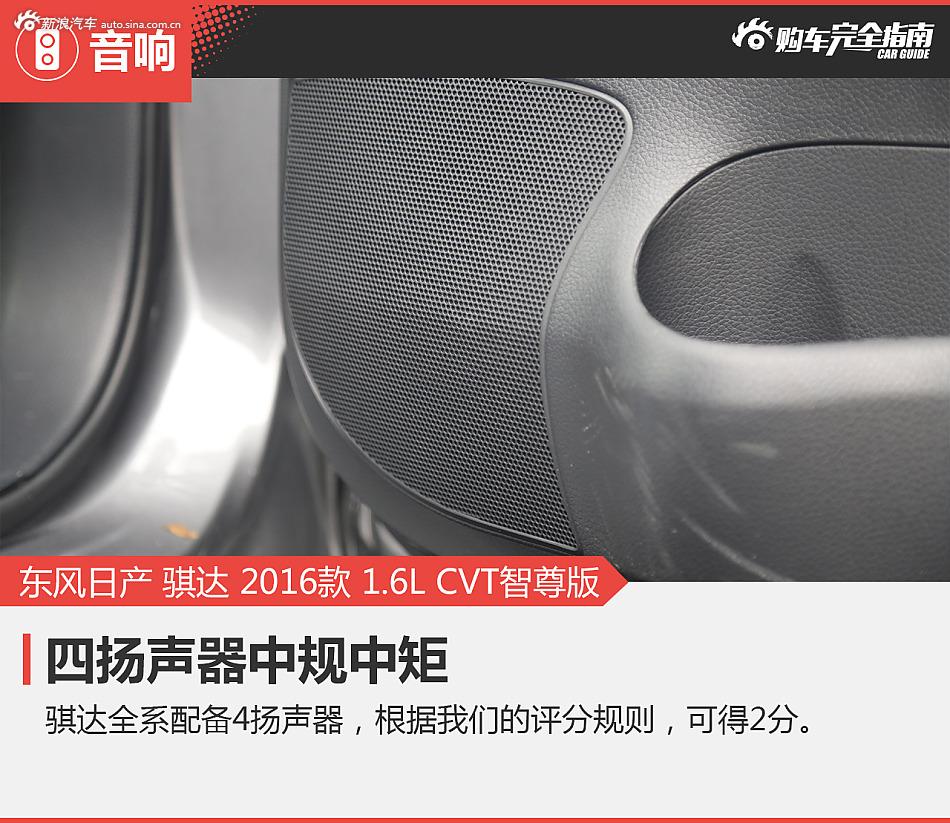 东风日产 骐达 2016款 1.6L CVT智尊版高清图片