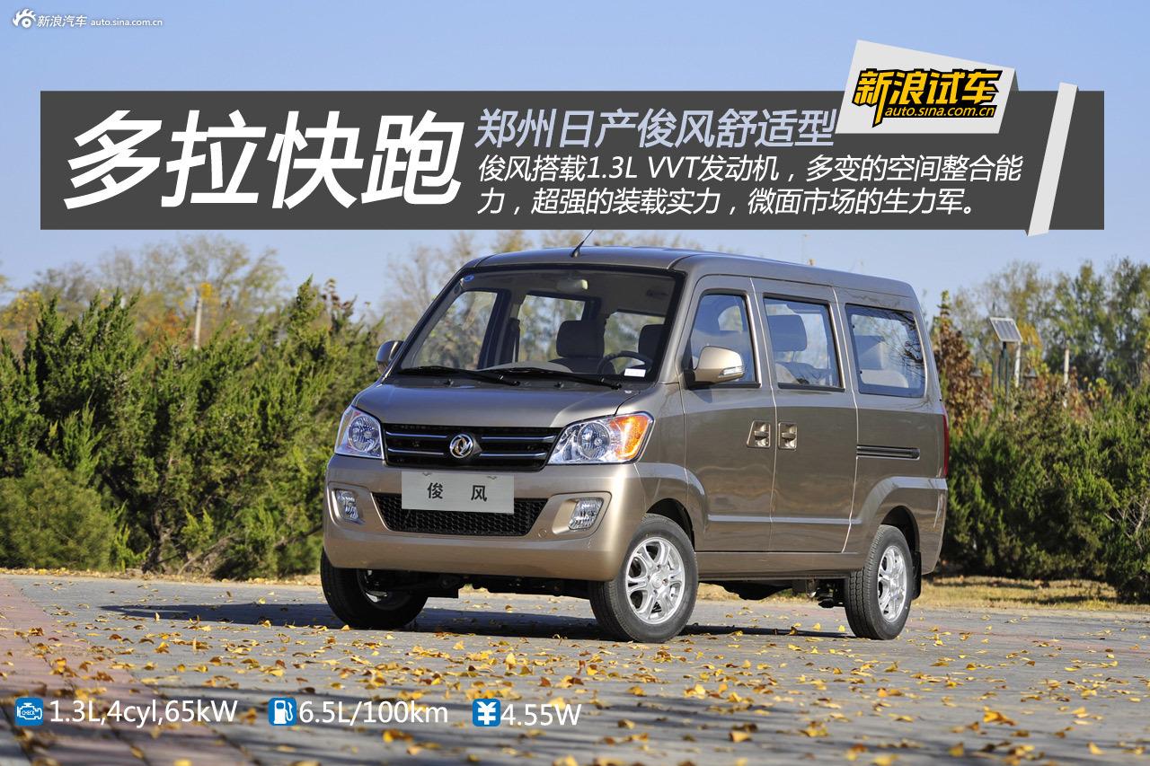 本次试驾的车型为郑州日产俊风舒适型,售价45500元,搭载1.3L VVT发动机,最大功率达到65KW,最大扭矩120Nm,工信部公布的百公里油耗为6.5升,具有灵活多变的空间整合能力,通过座椅折叠达到最大4.4立方米的载物空间。