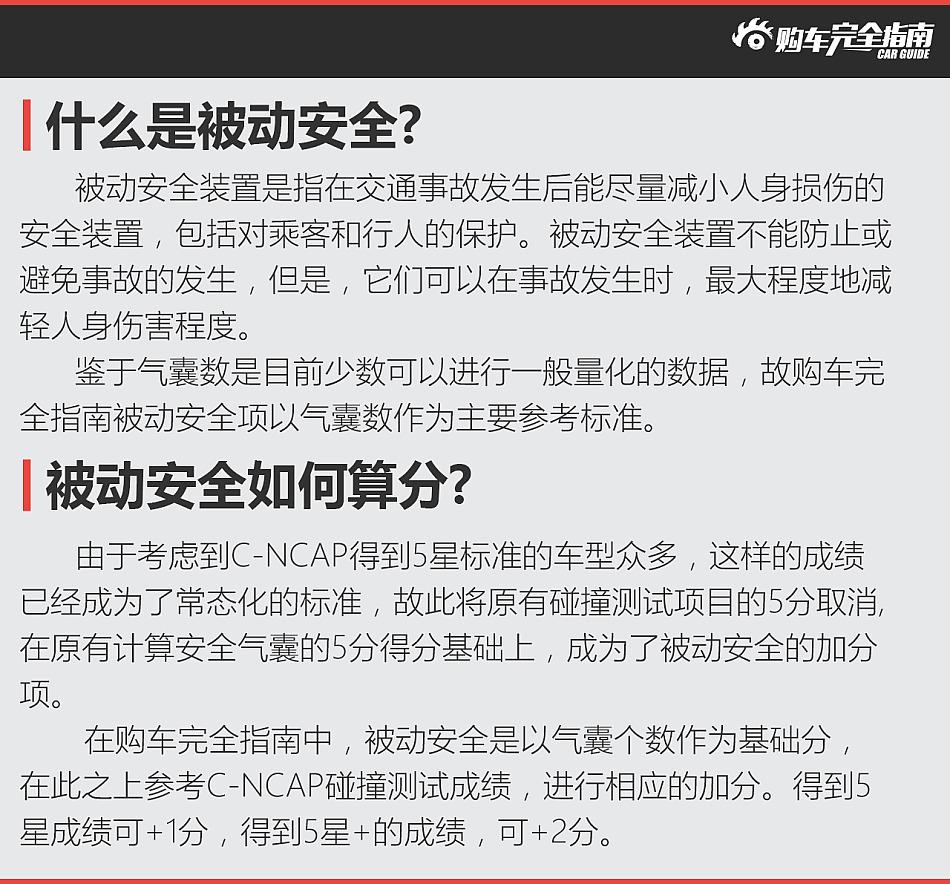 北京奔驰GLC购车完全指南