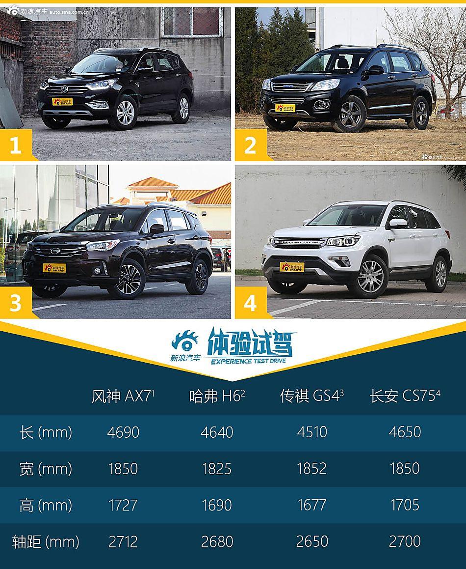 提升竞争力 试驾2016款东风风神AX7