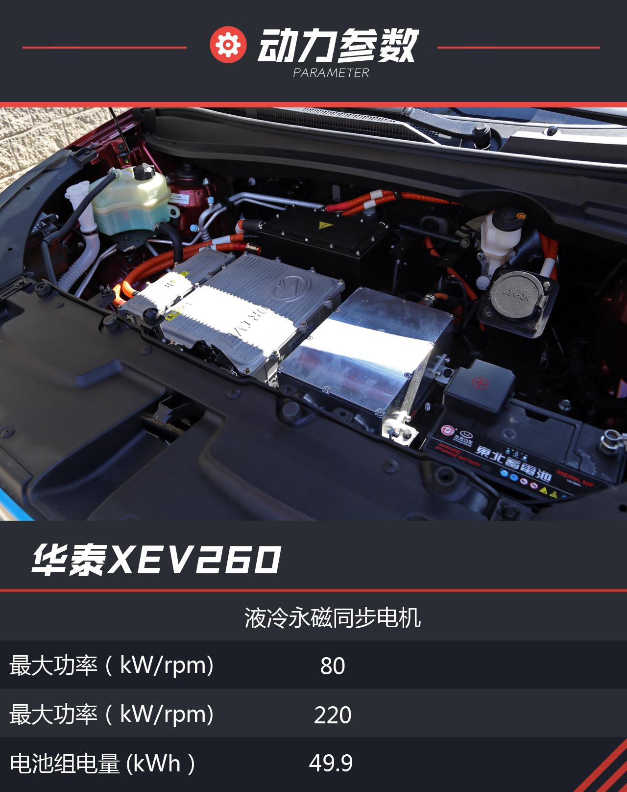 XEV260静态体验