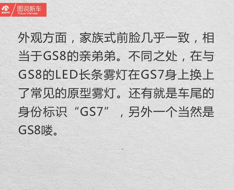 小号汉兰达 传祺将推全新GS7