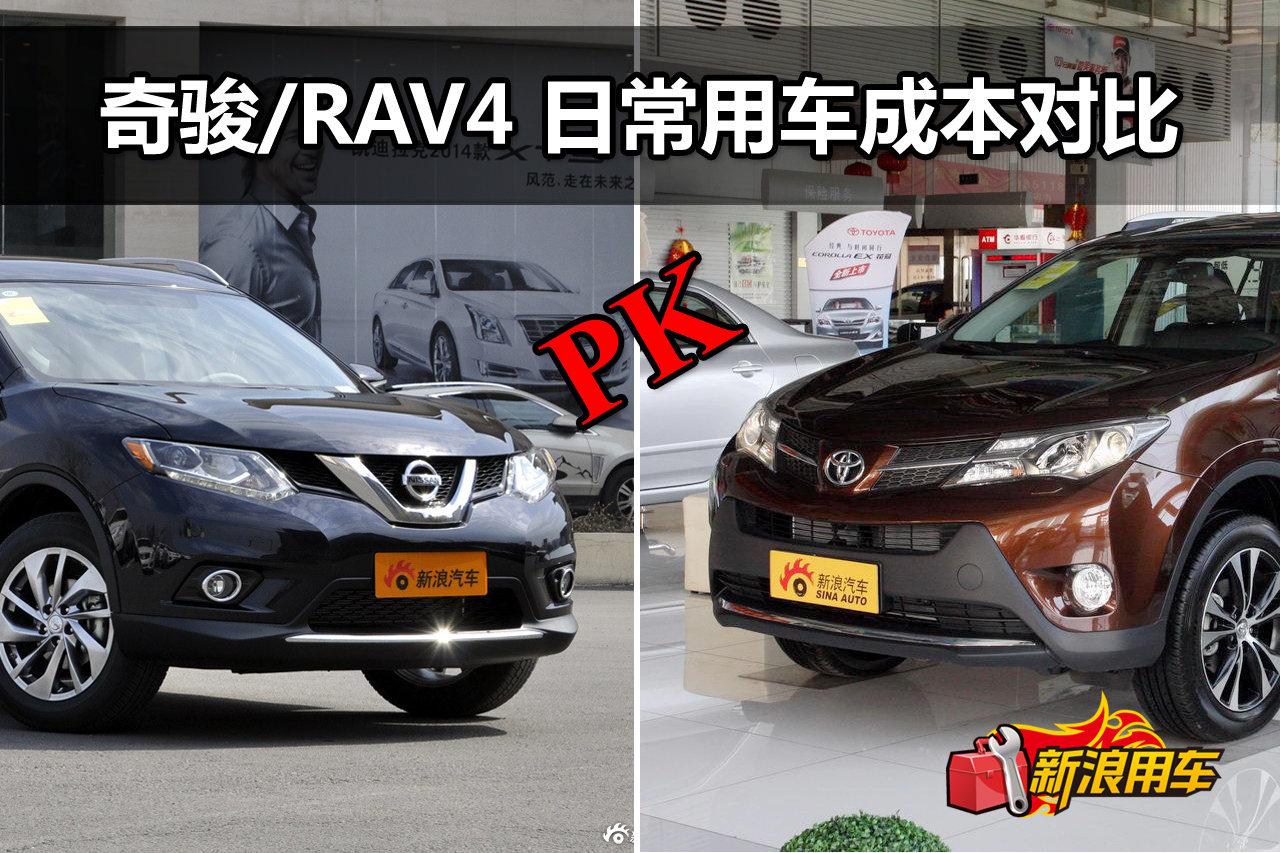 日产奇骏/丰田RAV4 用车成本解析第52期