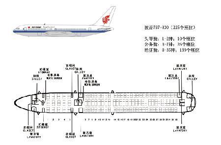 国航;; 波音767-300; 布局波音767-300_波音767,波音767座位图;