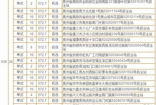 贵州17注双色球一等奖分落17家站点